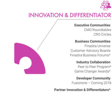 Innovation & Differentiator