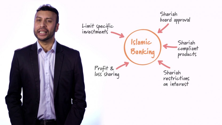 Next generation Islamic banking