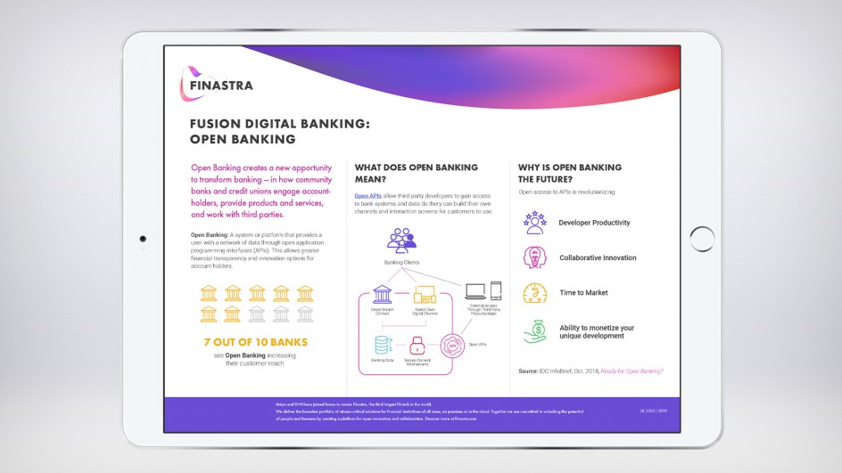 Open Banking (Infographic)