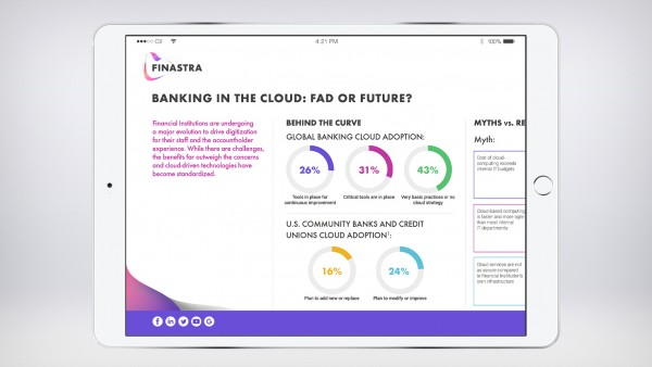 Banking in the Cloud: Fad or Future? (Infographic)