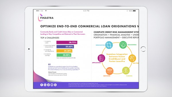 Optimize End-to-End Commercial Loan Originations with Fusion CreditQuest Infographic