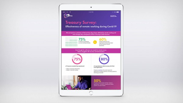 Treasury survey: Effectiveness of remote working during COVID-19