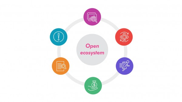 The power of an open payments ecosystem