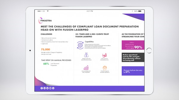 Compliant Loan Document Preparation and Fusion LaserPro Infographic